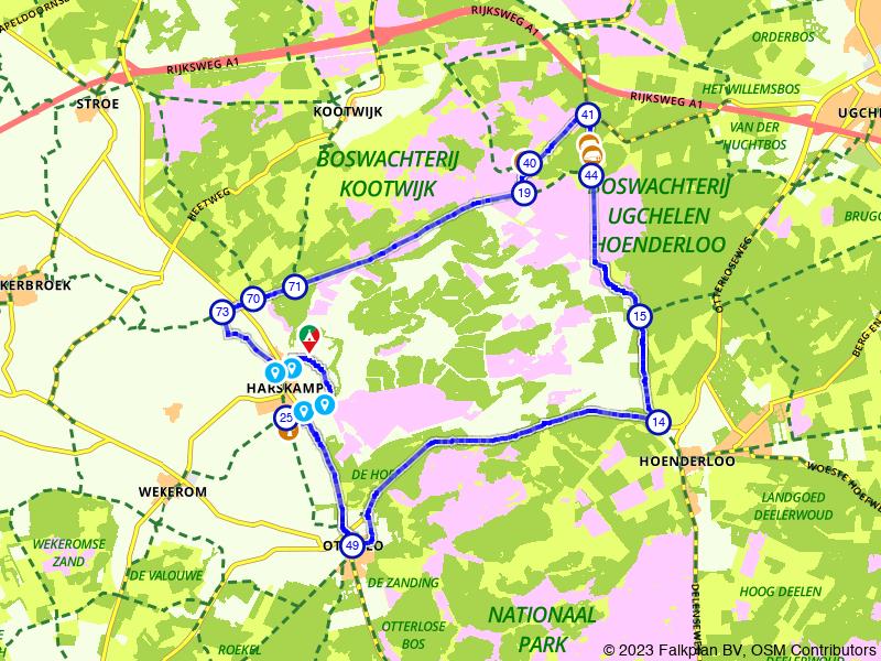 Fietsrondje Harskamp en Radio Kootwijk
