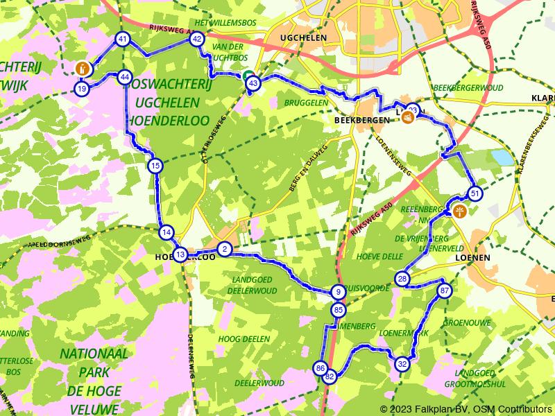 Rondje Radio Kootwijk, Loenense waterval en Loenermark